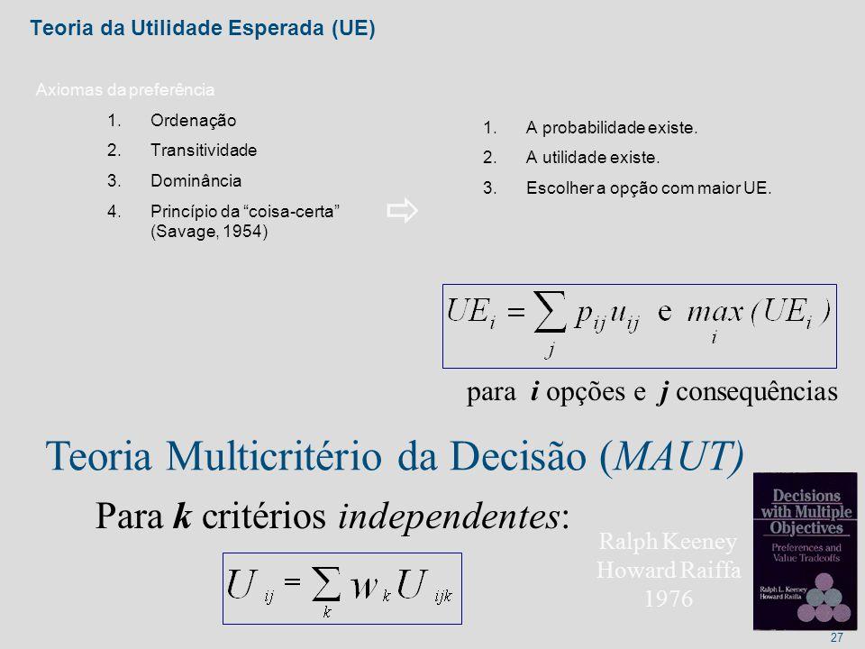27 Teoria da Utilidade Esperada (UE) Axiomas da preferência 1.Ordenação 2.Transitividade 3.Dominância 4.Princípio da coisa-certa (Savage, 1954) 1.A pr