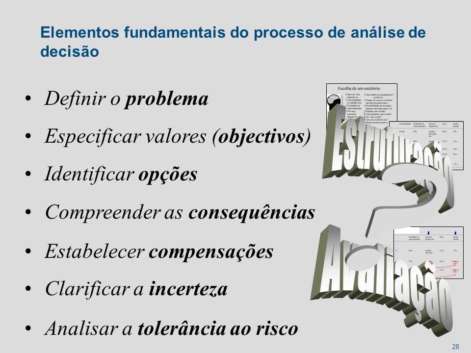 28 Elementos fundamentais do processo de análise de decisão Definir o problema Especificar valores (objectivos) Identificar opções Compreender as cons