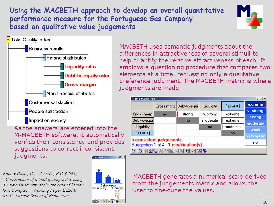 30 Using the MACBETH appraoch to develop an overall quantitative performance measure for the Portuguese Gas Company based on qualitative value judgeme