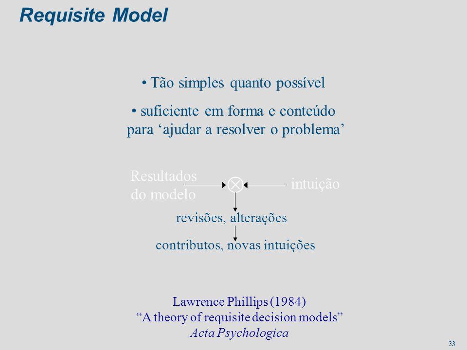 33 Requisite Model Tão simples quanto possível suficiente em forma e conteúdo para ajudar a resolver o problema Resultados do modelo intuição revisões
