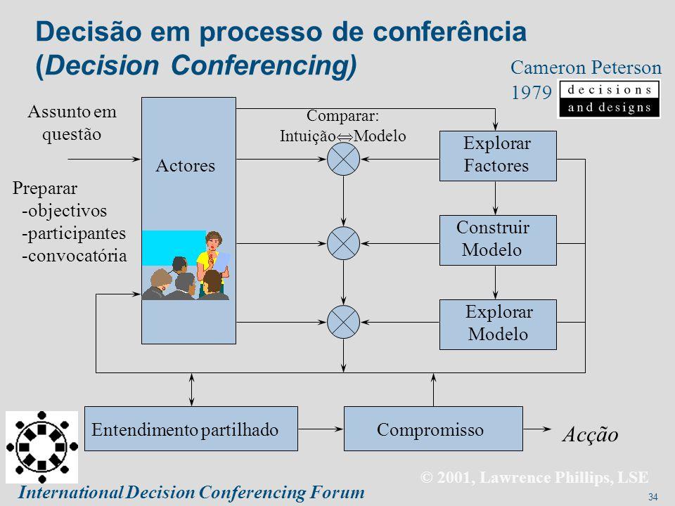 34 Decisão em processo de conferência (Decision Conferencing) Assunto em questão Acção Actores Explorar Factores Construir Modelo Explorar Modelo Ente