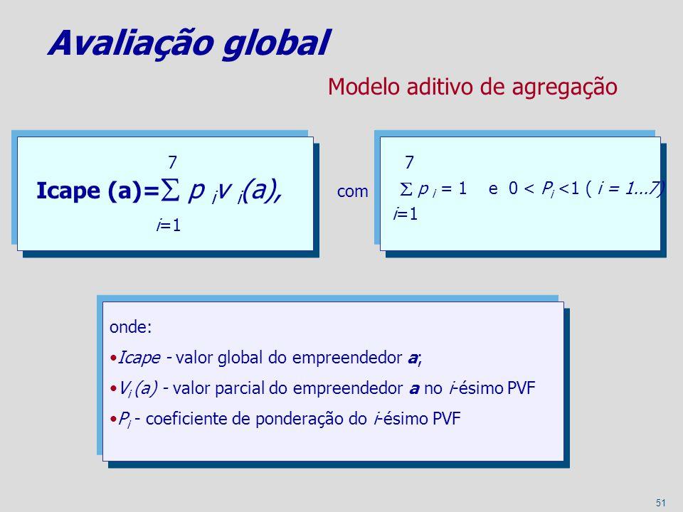 51 Avaliação global Modelo aditivo de agregação Icape (a)= p i v i (a), 7 i=1 onde: Icape - valor global do empreendedor a; V i (a) - valor parcial do