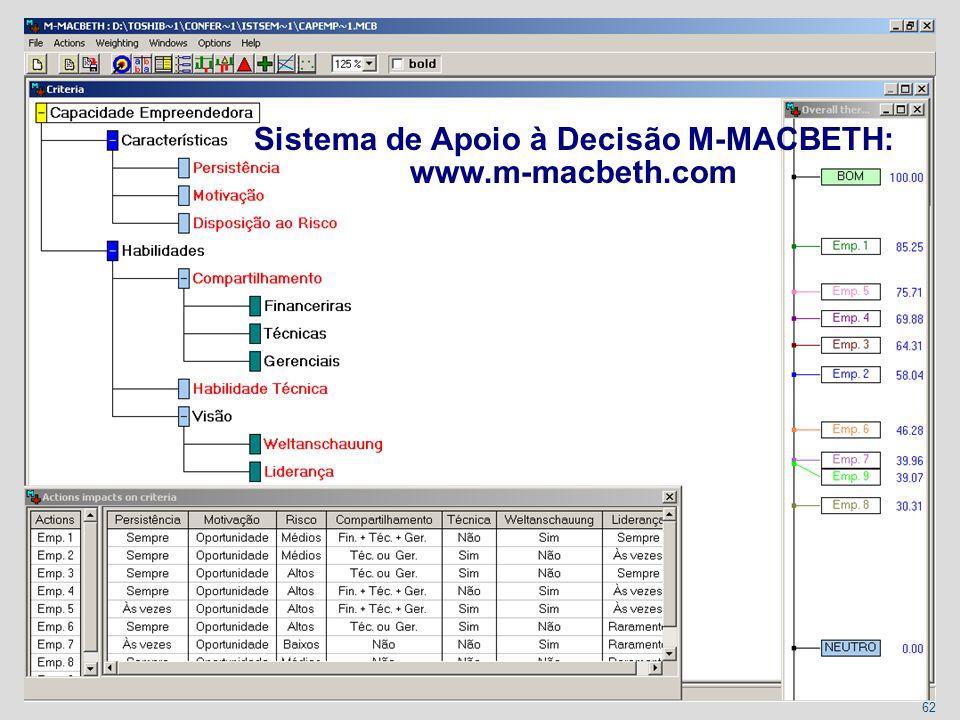 62 Sistema de Apoio à Decisão M-MACBETH: www.m-macbeth.com