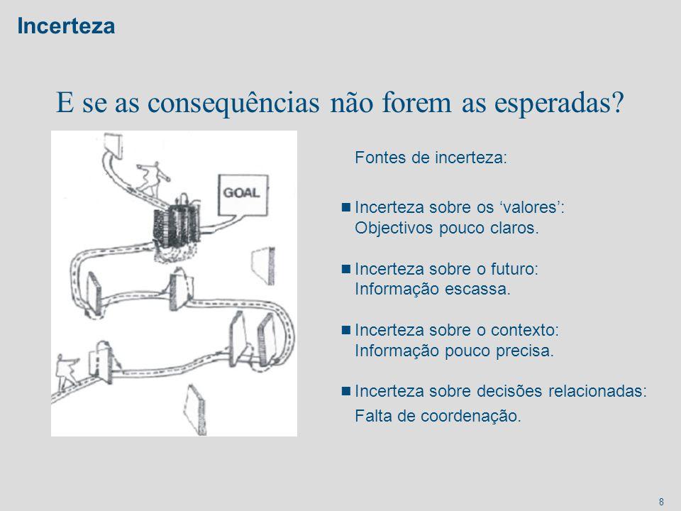 8 Incerteza Fontes de incerteza: n Incerteza sobre os valores: Objectivos pouco claros. n Incerteza sobre o futuro: Informação escassa. n Incerteza so