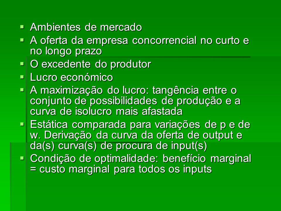 Ambientes de mercado Ambientes de mercado A oferta da empresa concorrencial no curto e no longo prazo A oferta da empresa concorrencial no curto e no