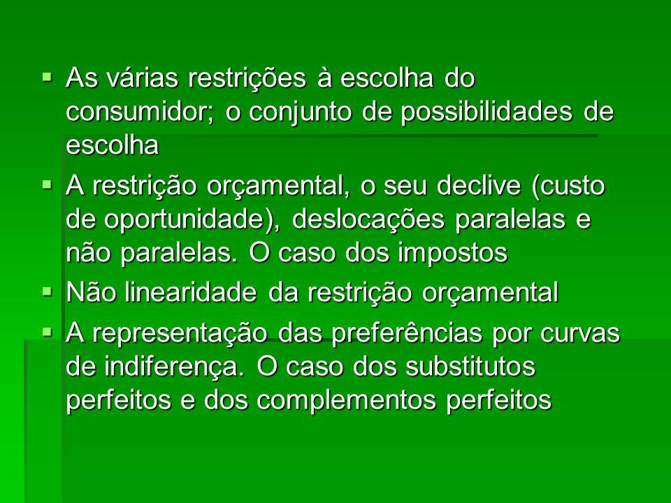 As várias restrições à escolha do consumidor; o conjunto de possibilidades de escolha As várias restrições à escolha do consumidor; o conjunto de possibilidades de escolha A restrição orçamental, o seu declive (custo de oportunidade), deslocações paralelas e não paralelas.