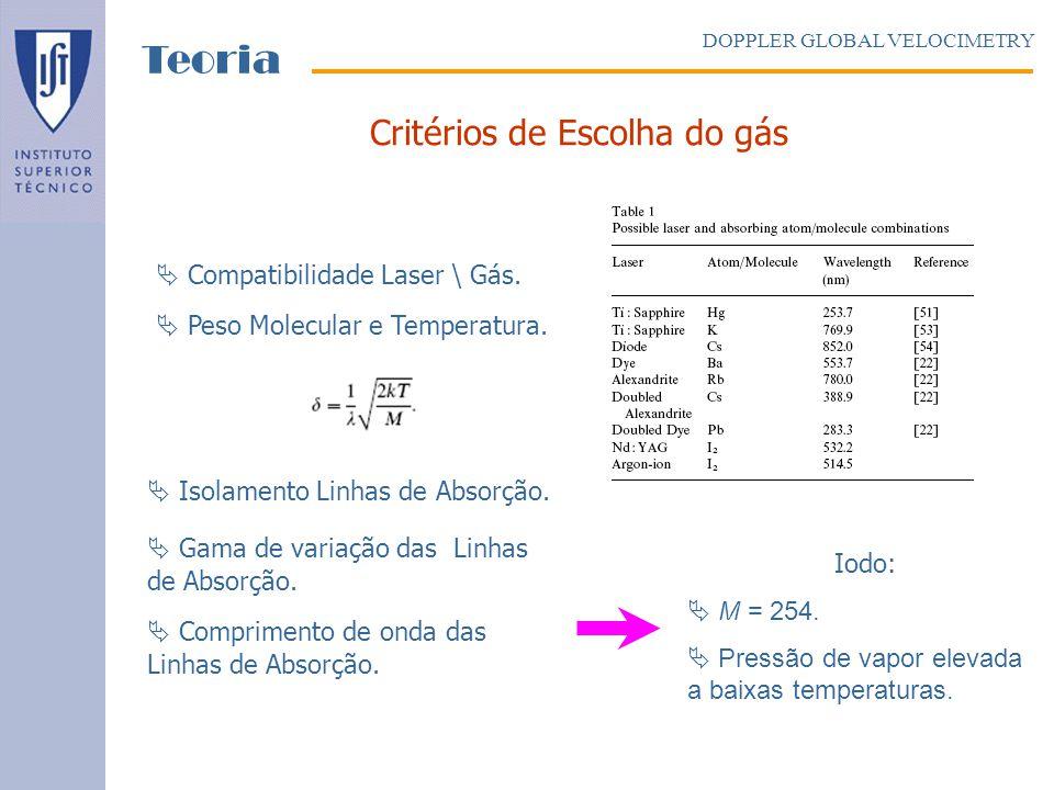 Critérios de Escolha do gás Compatibilidade Laser \ Gás. Peso Molecular e Temperatura. Isolamento Linhas de Absorção. Gama de variação das Linhas de A