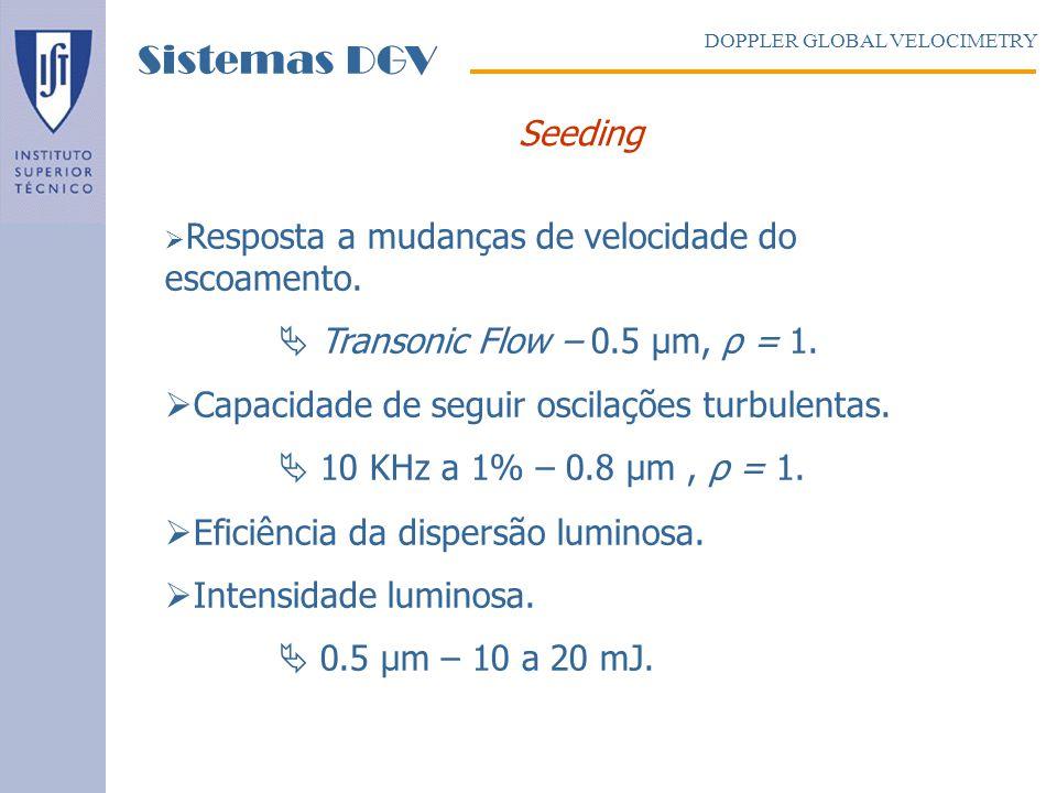 Seeding DOPPLER GLOBAL VELOCIMETRY Sistemas DGV Resposta a mudanças de velocidade do escoamento. Transonic Flow – 0.5 μm, ρ = 1. Capacidade de seguir