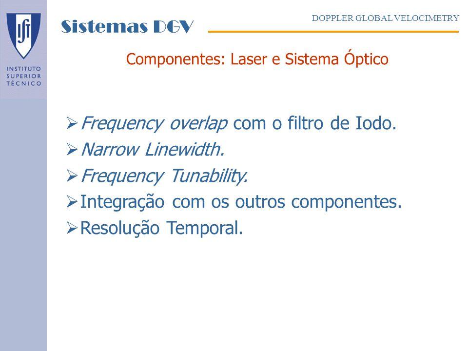 Componentes: Laser e Sistema Óptico DOPPLER GLOBAL VELOCIMETRY Sistemas DGV Frequency overlap com o filtro de Iodo. Narrow Linewidth. Frequency Tunabi