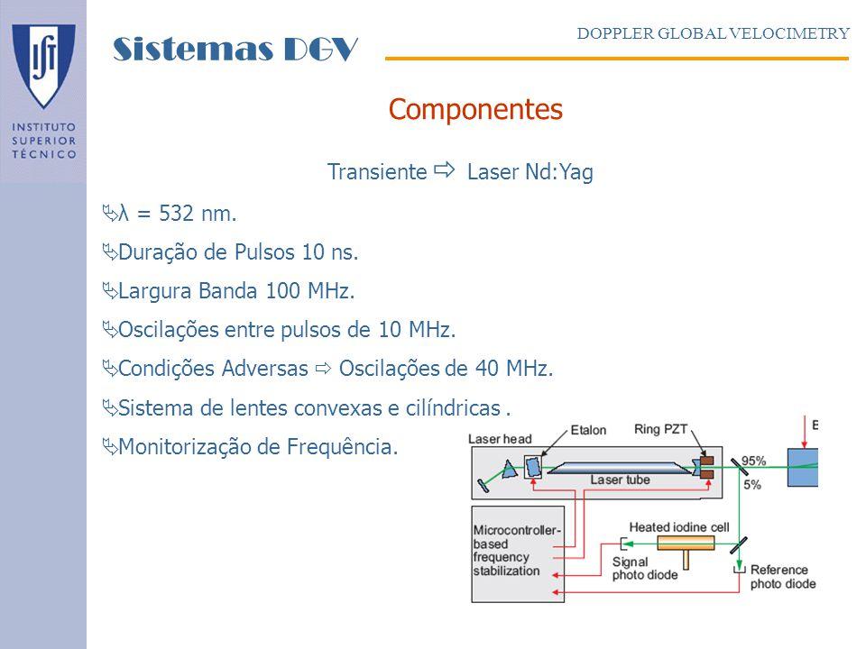 Componentes DOPPLER GLOBAL VELOCIMETRY Sistemas DGV Transiente Laser Nd:Yag λ = 532 nm. Duração de Pulsos 10 ns. Largura Banda 100 MHz. Oscilações ent