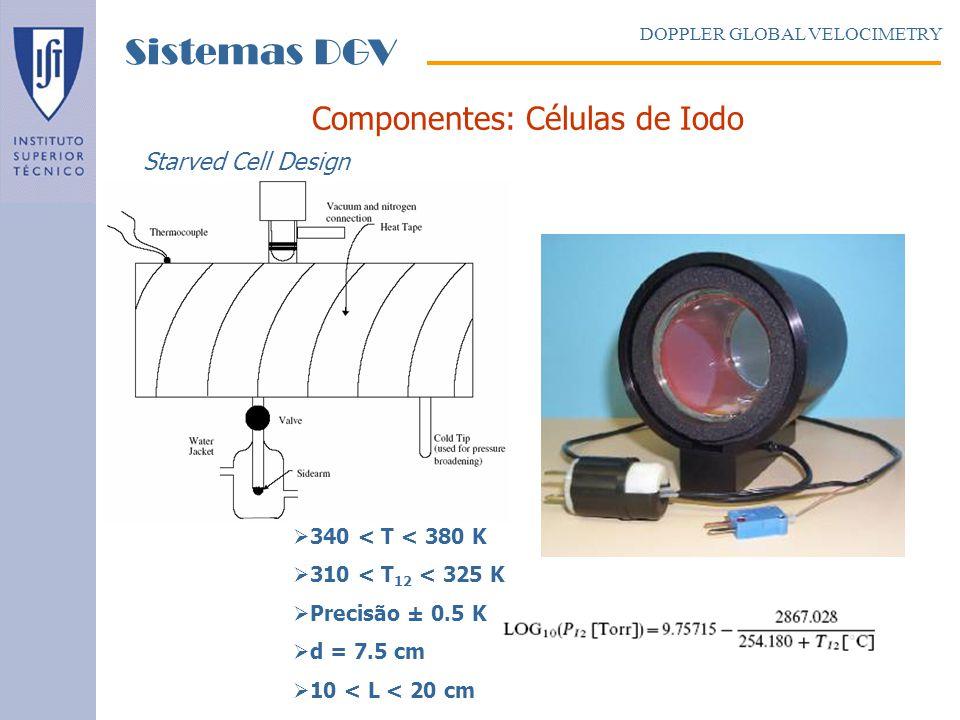 Características 340 < T < 380 K 310 < T 12 < 325 K Precisão ± 0.5 K d = 7.5 cm 10 < L < 20 cm Componentes: Células de Iodo DOPPLER GLOBAL VELOCIMETRY