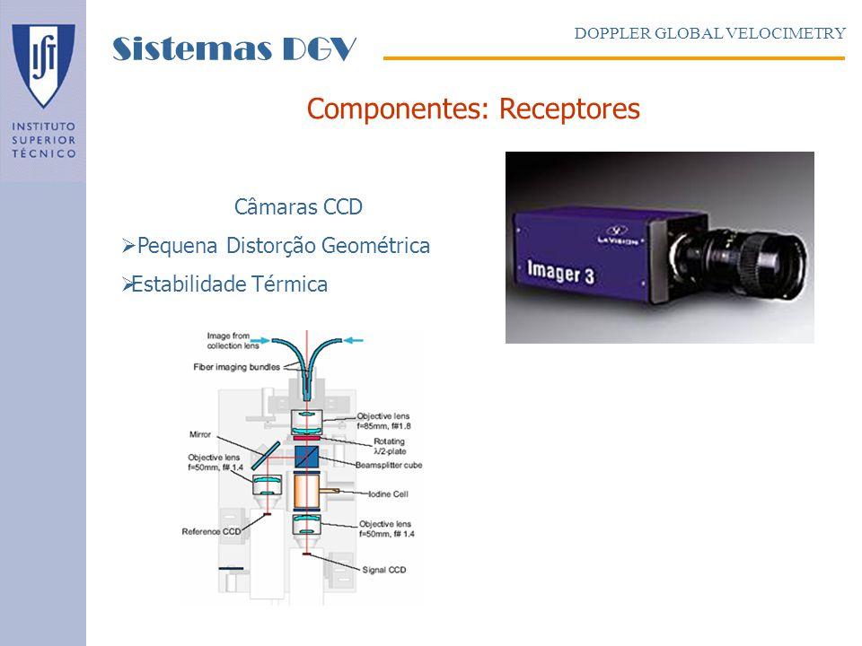Componentes: Receptores DOPPLER GLOBAL VELOCIMETRY Sistemas DGV Câmaras CCD Pequena Distorção Geométrica Estabilidade Térmica