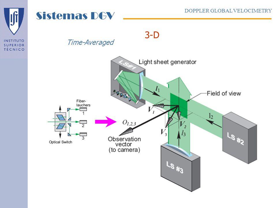 3-D DOPPLER GLOBAL VELOCIMETRY Sistemas DGV Time-Averaged