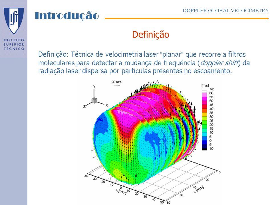 Definição: Técnica de velocimetria laser planar que recorre a filtros moleculares para detectar a mudança de frequência (doppler shift) da radiação la