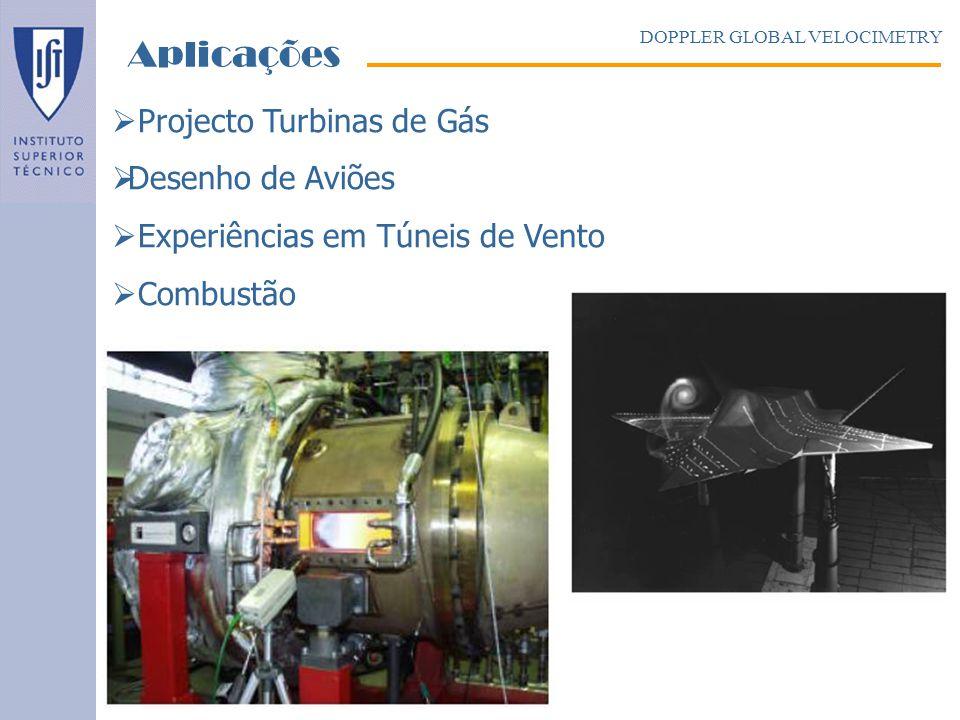 Projecto Turbinas de Gás Desenho de Aviões Experiências em Túneis de Vento Combustão DOPPLER GLOBAL VELOCIMETRY Aplicações