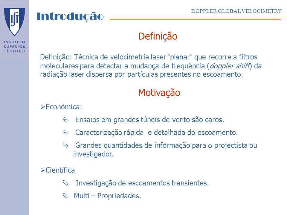 Descrição Geral DOPPLER GLOBAL VELOCIMETRY Introdução