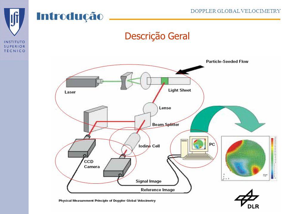 Processamento de Dados DOPPLER GLOBAL VELOCIMETRY Sistemas DGV