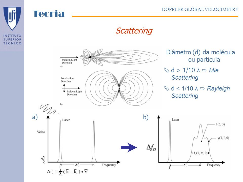 Efeito Doppler Scattering a) b) Diâmetro (d) da molécula ou partícula d > 1/10 λ Mie Scattering d < 1/10 λ Rayleigh Scattering DOPPLER GLOBAL VELOCIMETRY Teoria