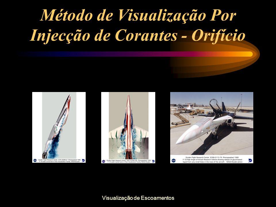 Visualização de Escoamentos Método de Visualização Por Injecção de Corantes - Orifício