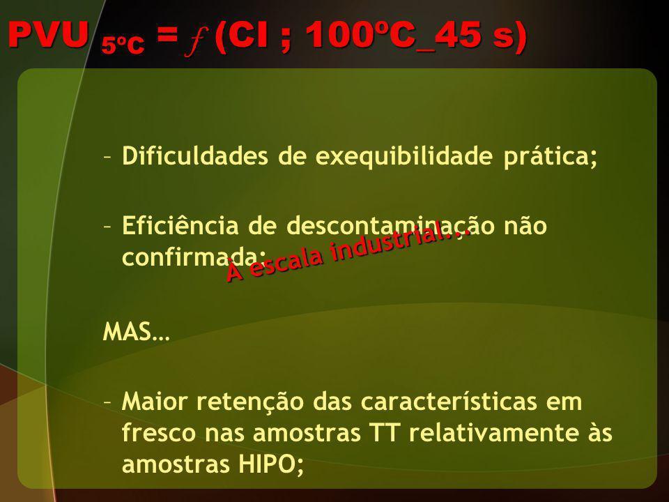 PVU 5ºC = f (CI ; 100ºC_45 s) –Dificuldades de exequibilidade prática; –Eficiência de descontaminação não confirmada; MAS… –Maior retenção das caracte