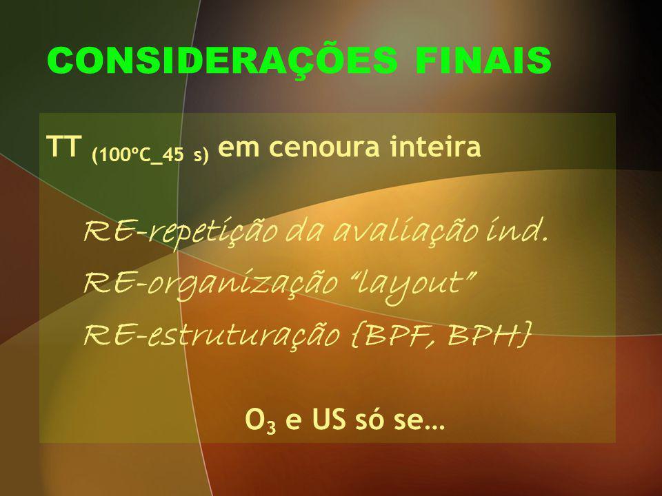 CONSIDERAÇÕES FINAIS TT (100ºC_45 s) em cenoura inteira RE -repetição da avaliação ind. RE -organização layout RE -estruturação {BPF, BPH} O 3 e US só
