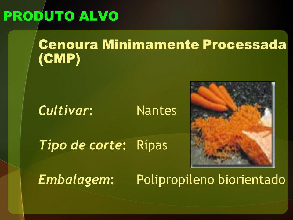 PRODUTO ALVO Cenoura Minimamente Processada (CMP) Cultivar:Nantes Tipo de corte:Ripas Embalagem:Polipropileno biorientado