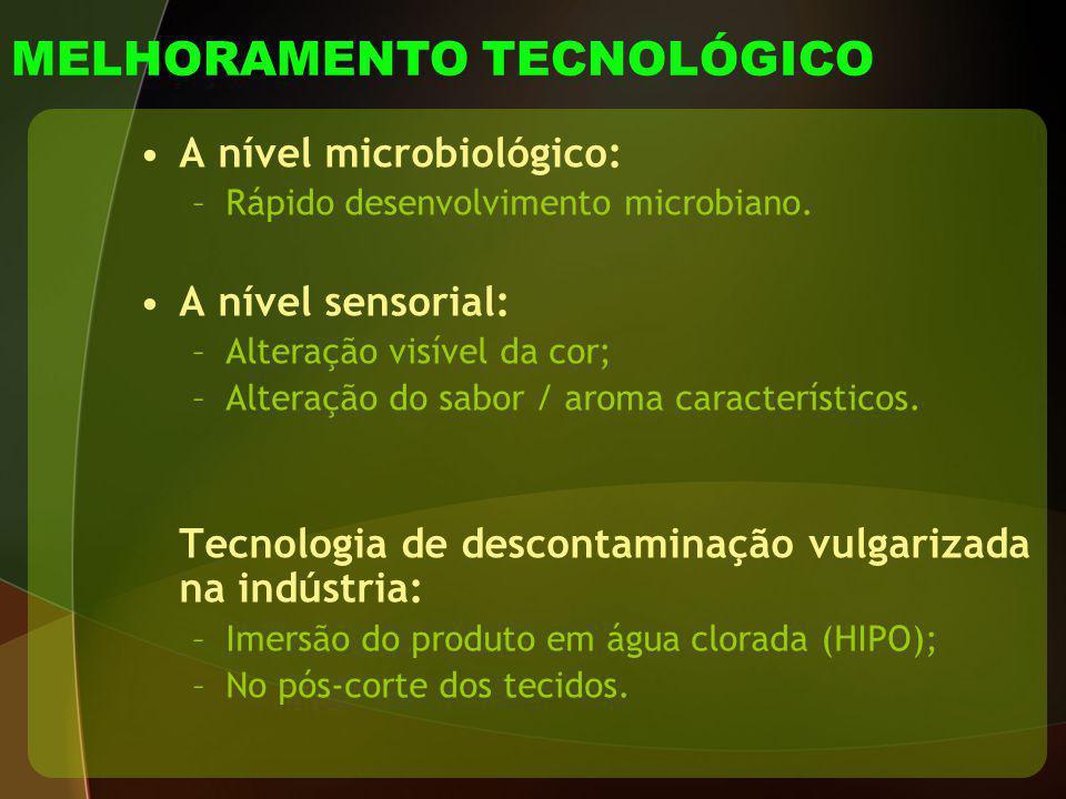 MELHORAMENTO TECNOLÓGICO A nível microbiológico: –Rápido desenvolvimento microbiano. A nível sensorial: –Alteração visível da cor; –Alteração do sabor