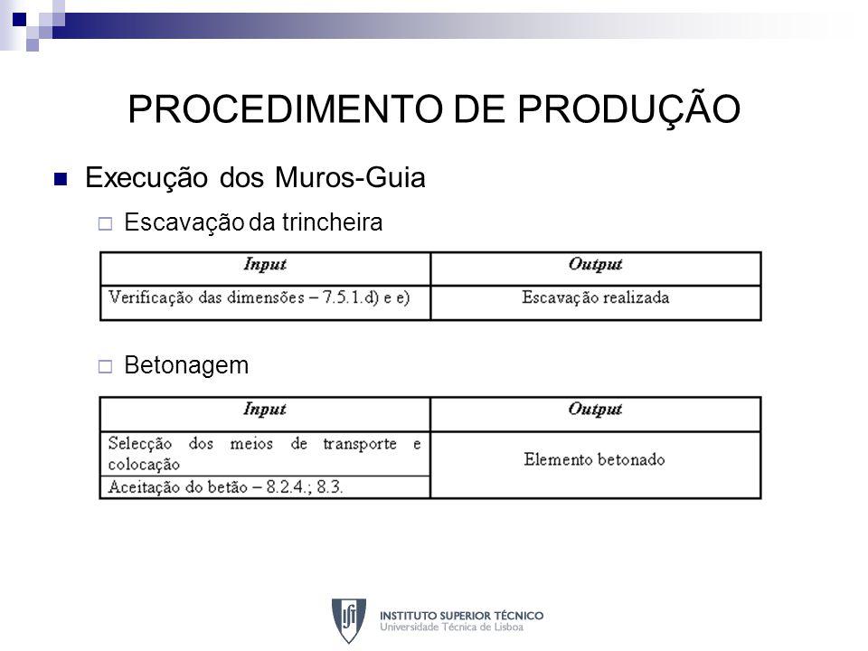 PROCEDIMENTO DE PRODUÇÃO Execução dos Muros-Guia Escavação da trincheira Betonagem