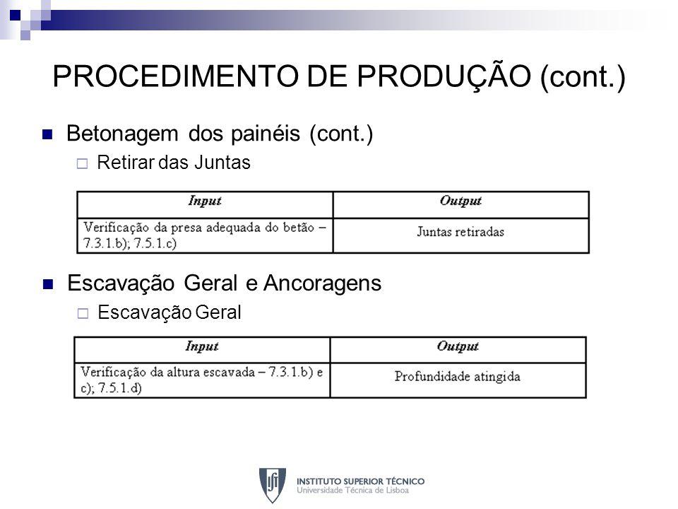 PROCEDIMENTO DE PRODUÇÃO (cont.) Betonagem dos painéis (cont.) Retirar das Juntas Escavação Geral e Ancoragens Escavação Geral