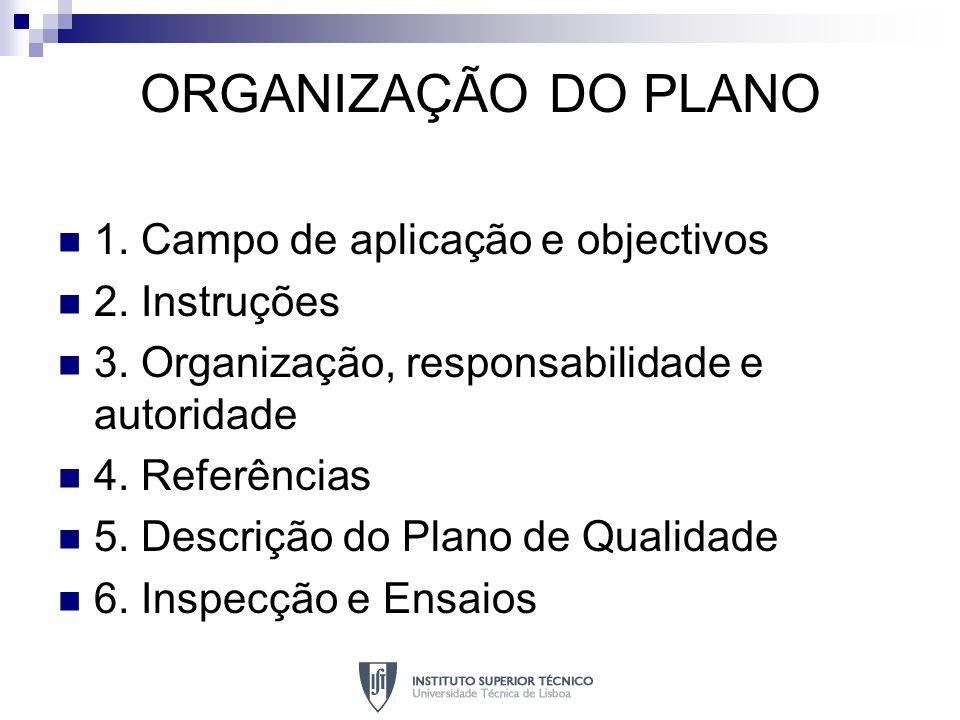 ORGANIZAÇÃO DO PLANO 1. Campo de aplicação e objectivos 2. Instruções 3. Organização, responsabilidade e autoridade 4. Referências 5. Descrição do Pla