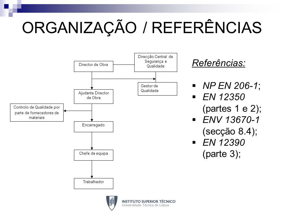 ORGANIZAÇÃO / REFERÊNCIAS Director de Obra Ajudante Director de Obra Chefe de equipa Encarregado Trabalhador Direcção Central de Segurança e Qualidade
