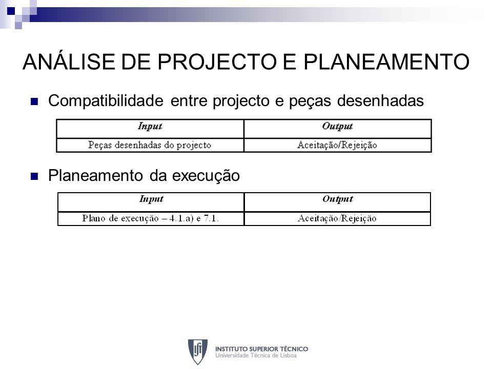 ANÁLISE DE PROJECTO E PLANEAMENTO Compatibilidade entre projecto e peças desenhadas Planeamento da execução