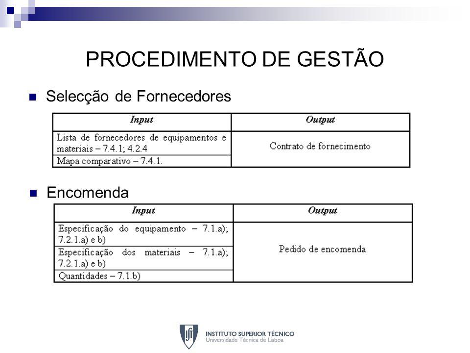 PROCEDIMENTO DE GESTÃO Selecção de Fornecedores Encomenda