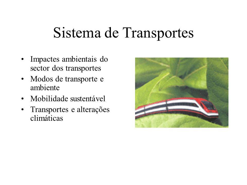 Sistema de Transportes Impactes ambientais do sector dos transportes Modos de transporte e ambiente Mobilidade sustentável Transportes e alterações climáticas