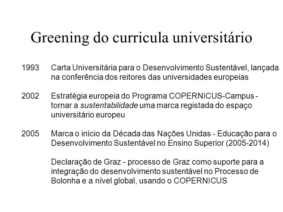 Greening do curricula universitário 1993Carta Universitária para o Desenvolvimento Sustentável, lançada na conferência dos reitores das universidades europeias 2002Estratégia europeia do Programa COPERNICUS-Campus - tornar a sustentabilidade uma marca registada do espaço universitário europeu 2005Marca o início da Década das Nações Unidas - Educação para o Desenvolvimento Sustentável no Ensino Superior (2005-2014) Declaração de Graz - processo de Graz como suporte para a integração do desenvolvimento sustentável no Processo de Bolonha e a nível global, usando o COPERNICUS