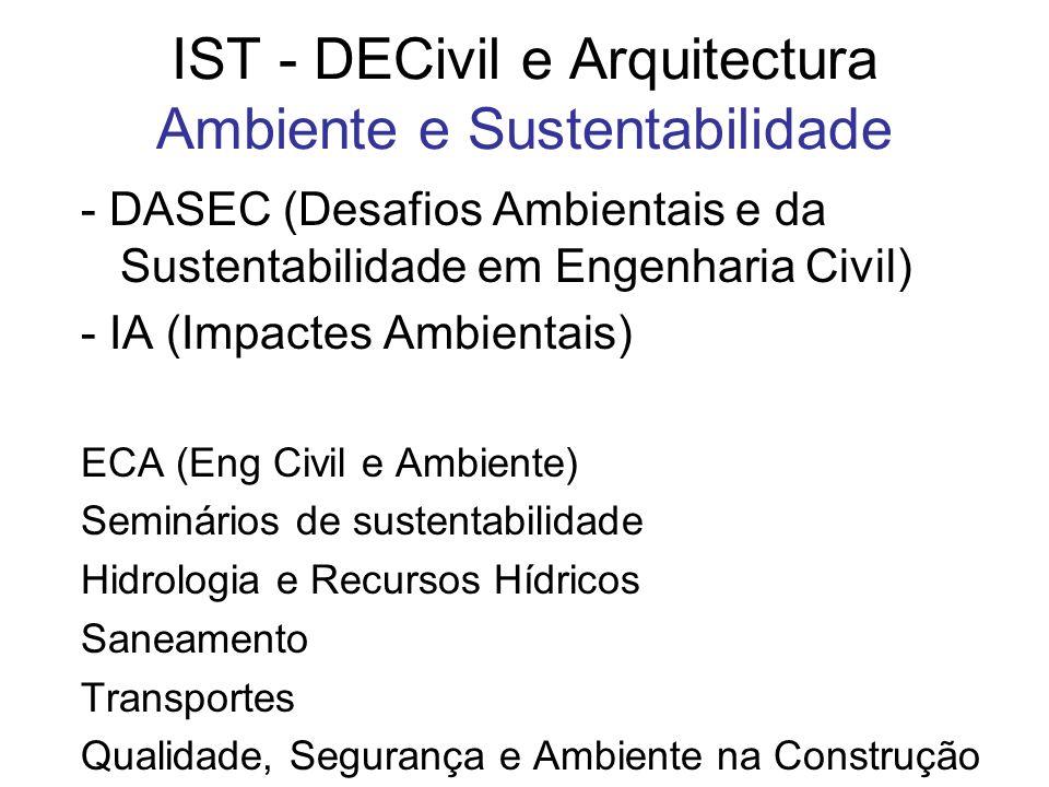 IST - DECivil e Arquitectura Ambiente e Sustentabilidade - DASEC (Desafios Ambientais e da Sustentabilidade em Engenharia Civil) - IA (Impactes Ambientais) ECA (Eng Civil e Ambiente) Seminários de sustentabilidade Hidrologia e Recursos Hídricos Saneamento Transportes Qualidade, Segurança e Ambiente na Construção