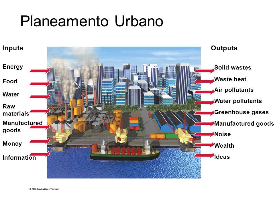 Design Sustentável Arquitectura Bioclimática Utilização de Novos Materiais.