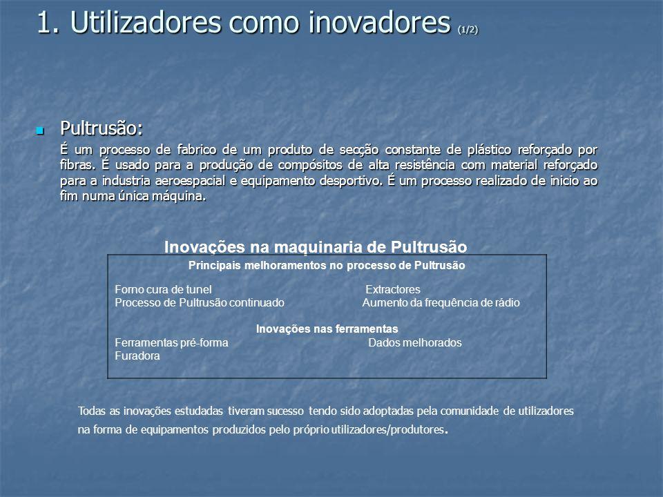 1. Utilizadores como inovadores (1/2) Pultrusão: Pultrusão: É um processo de fabrico de um produto de secção constante de plástico reforçado por fibra