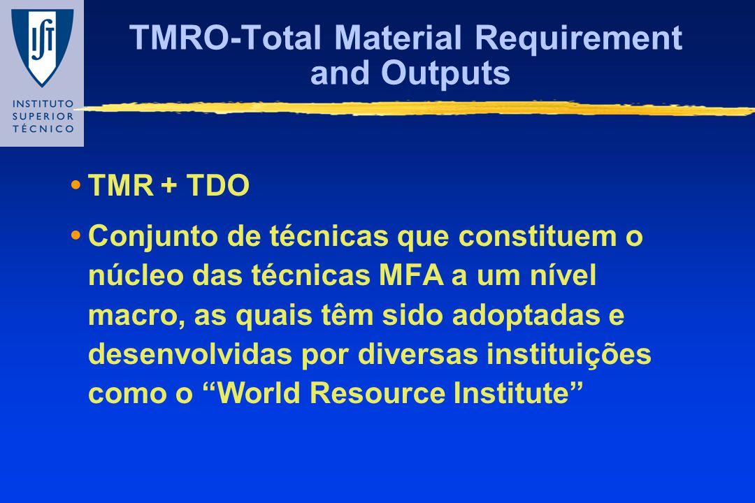 TMRO-Total Material Requirement and Outputs TMR + TDO Conjunto de técnicas que constituem o núcleo das técnicas MFA a um nível macro, as quais têm sid