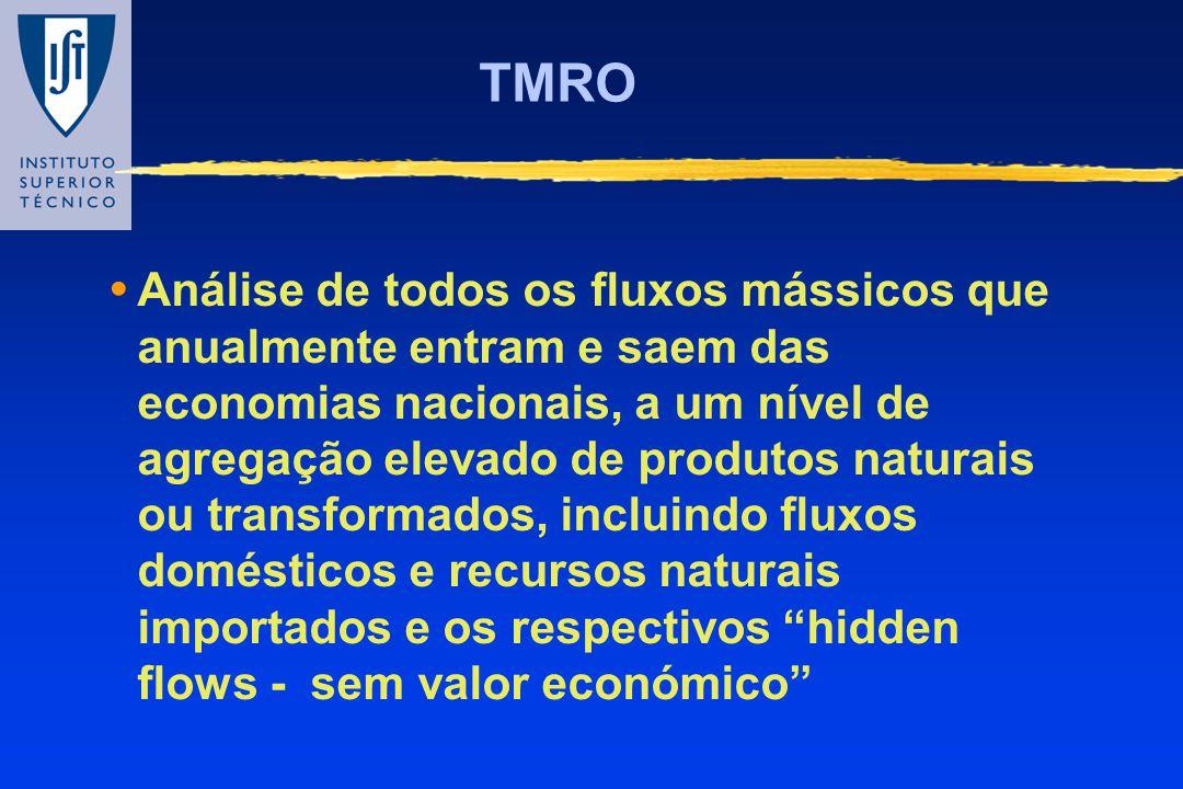 TMRO Análise de todos os fluxos mássicos que anualmente entram e saem das economias nacionais, a um nível de agregação elevado de produtos naturais ou