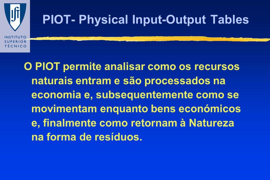 PIOT- Physical Input-Output Tables O PIOT permite analisar como os recursos naturais entram e são processados na economia e, subsequentemente como se