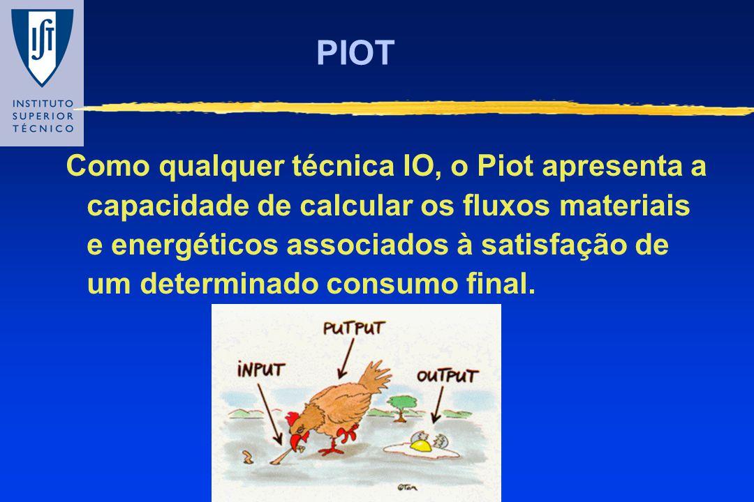 PIOT Como qualquer técnica IO, o Piot apresenta a capacidade de calcular os fluxos materiais e energéticos associados à satisfação de um determinado c