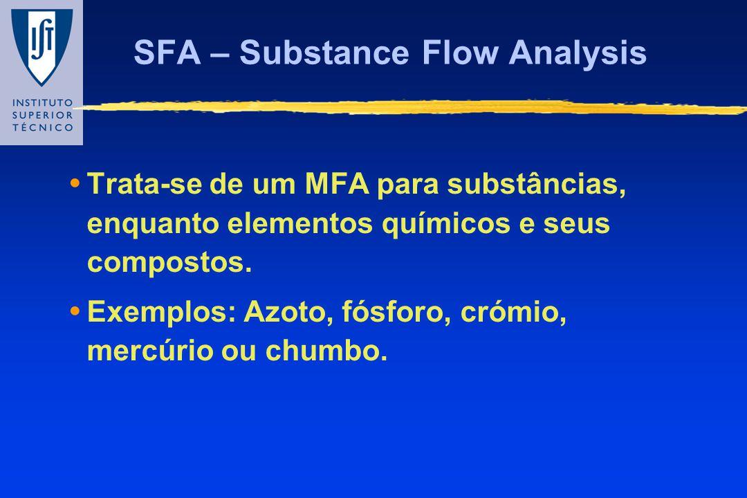 SFA – Substance Flow Analysis Trata-se de um MFA para substâncias, enquanto elementos químicos e seus compostos. Exemplos: Azoto, fósforo, crómio, mer