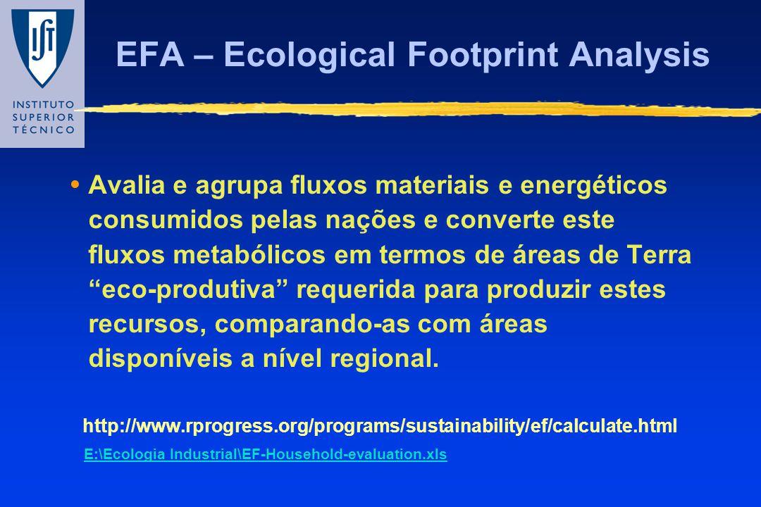 EFA – Ecological Footprint Analysis Avalia e agrupa fluxos materiais e energéticos consumidos pelas nações e converte este fluxos metabólicos em termo