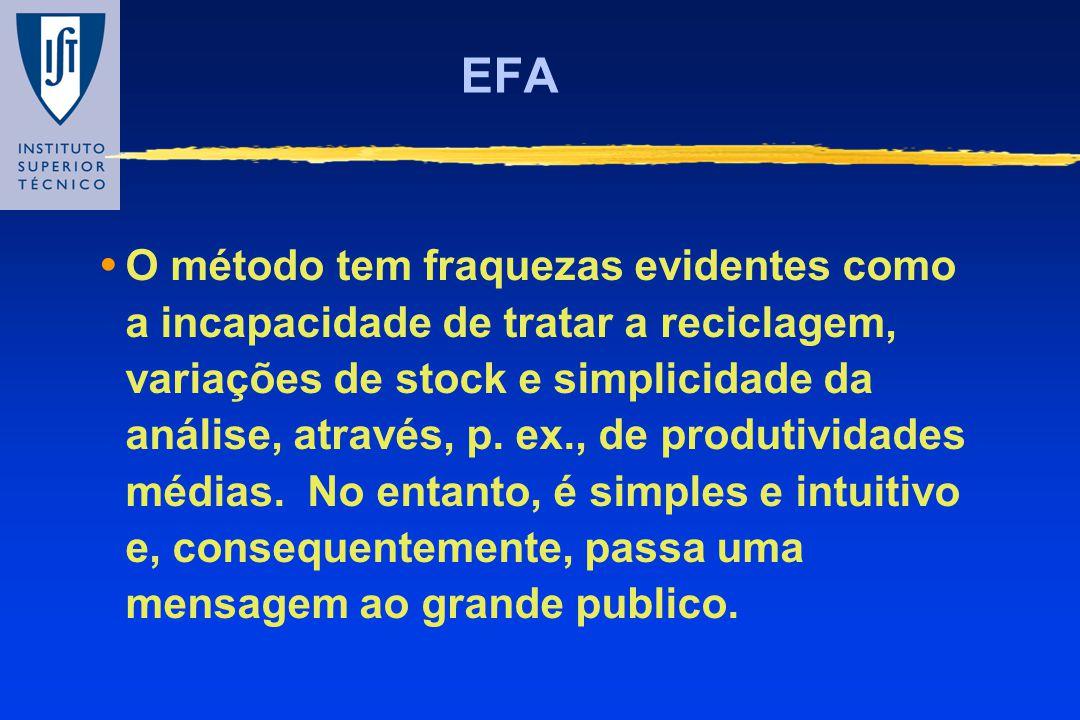 EFA O método tem fraquezas evidentes como a incapacidade de tratar a reciclagem, variações de stock e simplicidade da análise, através, p. ex., de pro