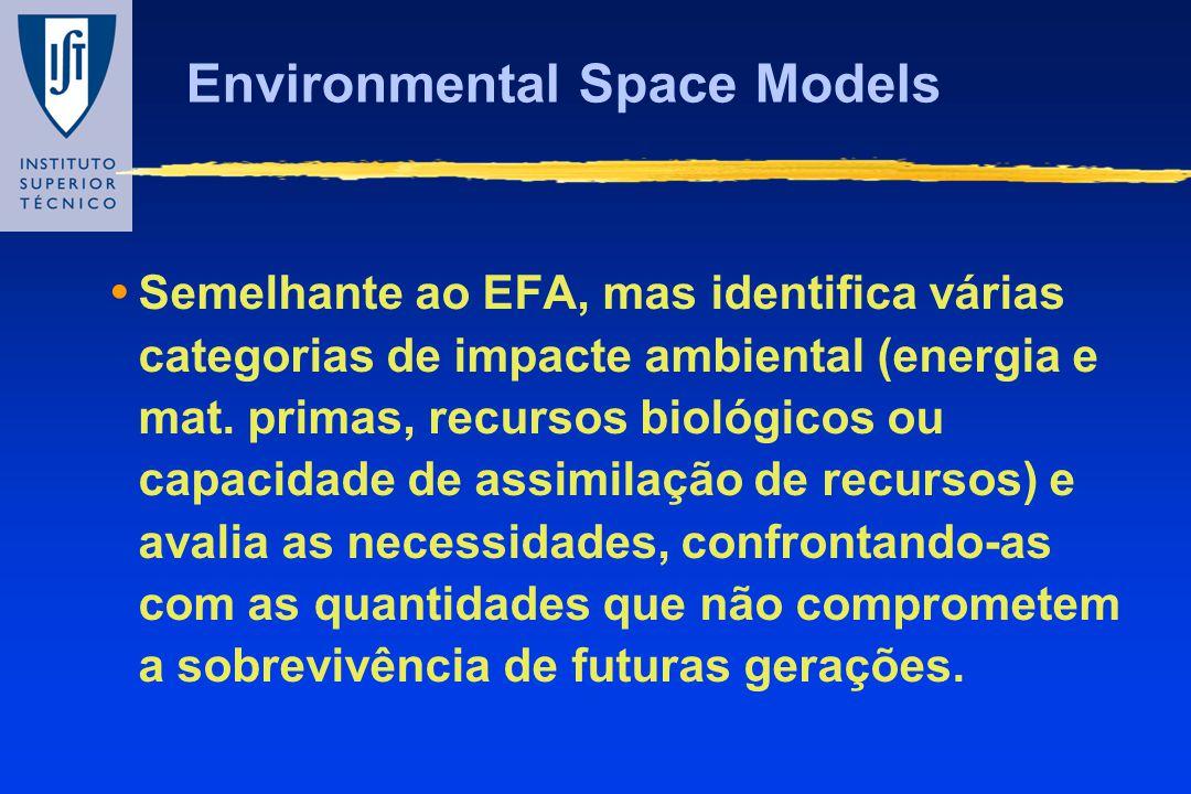 Environmental Space Models Semelhante ao EFA, mas identifica várias categorias de impacte ambiental (energia e mat. primas, recursos biológicos ou cap