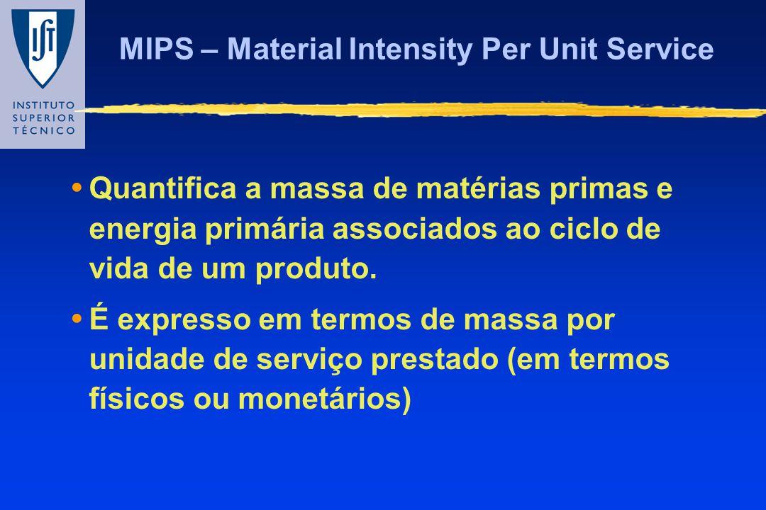 MIPS – Material Intensity Per Unit Service Quantifica a massa de matérias primas e energia primária associados ao ciclo de vida de um produto. É expre