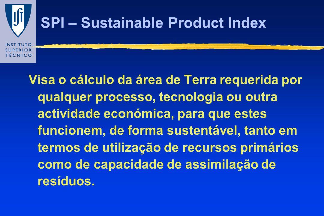 SPI – Sustainable Product Index Visa o cálculo da área de Terra requerida por qualquer processo, tecnologia ou outra actividade económica, para que es