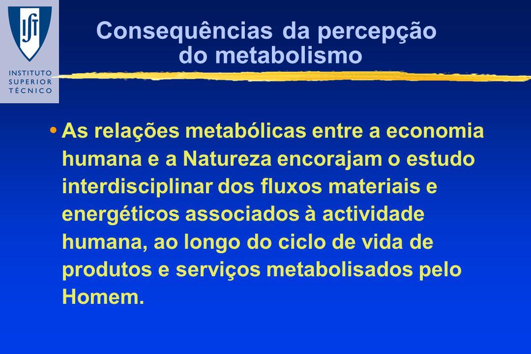 Consequências da percepção do metabolismo As relações metabólicas entre a economia humana e a Natureza encorajam o estudo interdisciplinar dos fluxos