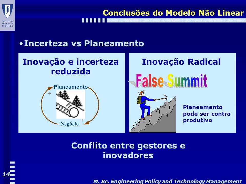 M. Sc. Engineering Policy and Technology Management 14 Conclusões do Modelo Não Linear Incerteza vs Planeamento Planeamento Negócio + + Inovação e inc